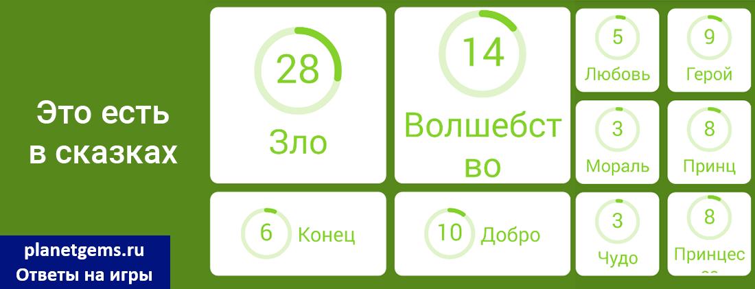 ehto-est-v-skazkakh